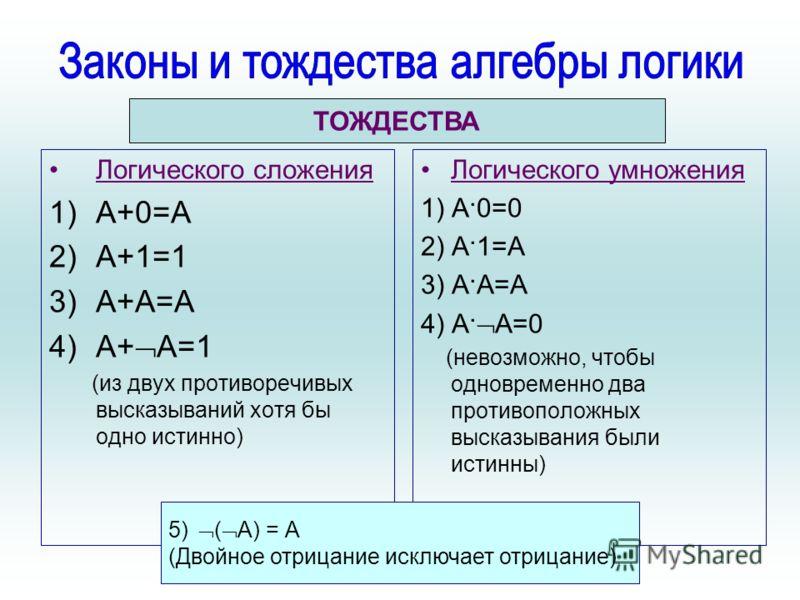 Логического сложения 1)А+0=А 2)А+1=1 3)А+А=А 4)А+ А=1 (из двух противоречивых высказываний хотя бы одно истинно) Логического умножения 1) А·0=0 2) А·1=А 3) А·А=А 4) А· А=0 (невозможно, чтобы одновременно два противоположных высказывания были истинны)