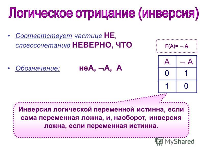 Соответствует частице НЕ, словосочетанию НЕВЕРНО, ЧТО Обозначение: неА, А, А А А 01 10 F(A)= А Инверсия логической переменной истинна, если сама переменная ложна, и, наоборот, инверсия ложна, если переменная истинна.
