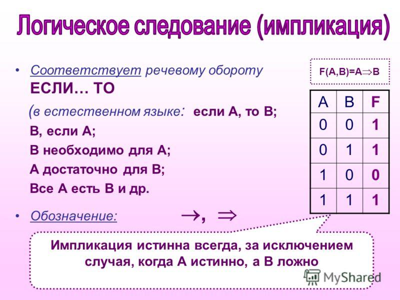 Соответствует речевому обороту ЕСЛИ… ТО ( в естественном языке : если А, то В; В, если А; В необходимо для А; А достаточно для В; Все А есть В и др. Обозначение:, АВF 001 011 100 111 F(A,B)=A B Импликация истинна всегда, за исключением случая, когда