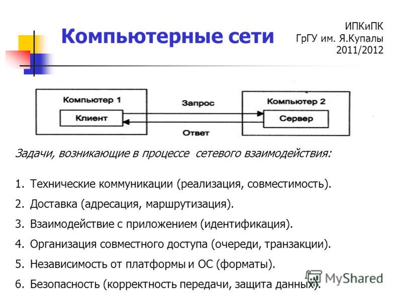 ИПКиПК ГрГУ им. Я.Купалы 2011/2012 Компьютерные сети Задачи, возникающие в процессе сетевого взаимодействия: 1.Технические коммуникации (реализация, совместимость). 2.Доставка (адресация, маршрутизация). 3.Взаимодействие с приложением (идентификация)