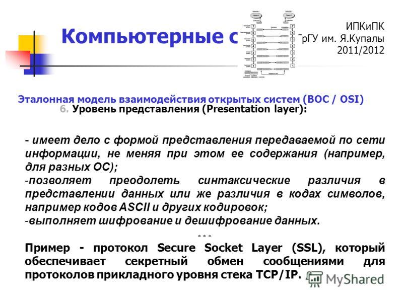 ИПКиПК ГрГУ им. Я.Купалы 2011/2012 Компьютерные сети 6. Уровень представления (Presentation layer): Эталонная модель взаимодействия открытых систем (ВОС / OSI) - имеет дело с формой представления передаваемой по сети информации, не меняя при этом ее