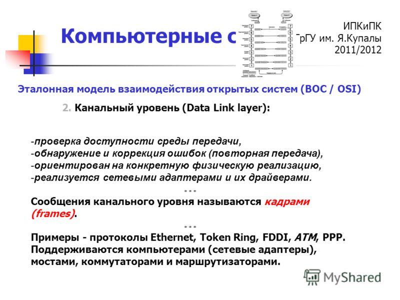 ИПКиПК ГрГУ им. Я.Купалы 2011/2012 Компьютерные сети 2. Канальный уровень (Data Link layer): Эталонная модель взаимодействия открытых систем (ВОС / OSI) -проверка доступности среды передачи, -обнаружение и коррекция ошибок (повторная передача), -орие