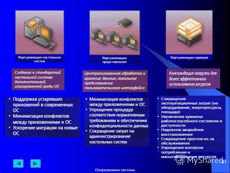 Операционные системы 41