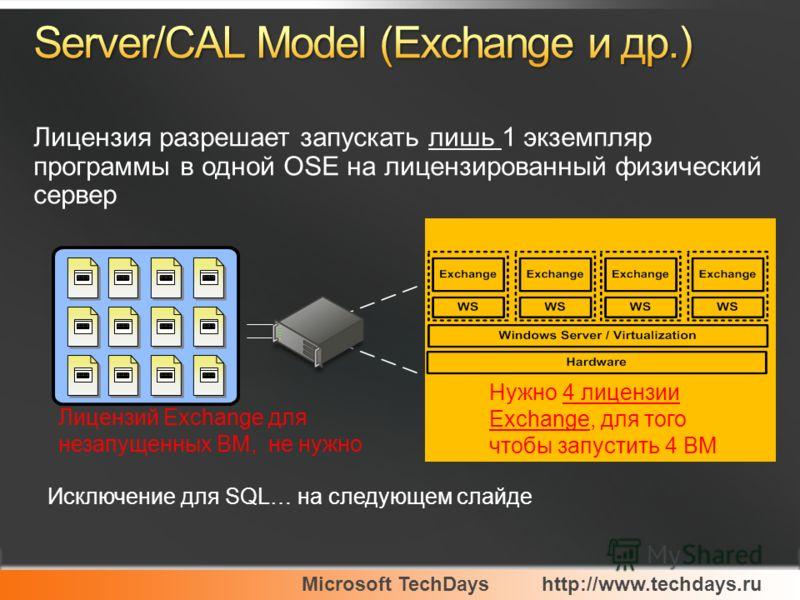 Microsoft TechDayshttp://www.techdays.ru Лицензия разрешает запускать лишь 1 экземпляр программы в одной OSE на лицензированный физический сервер Исключение для SQL… на следующем слайде Нужно 4 лицензии Exchange, для того чтобы запустить 4 ВМ Лицензи