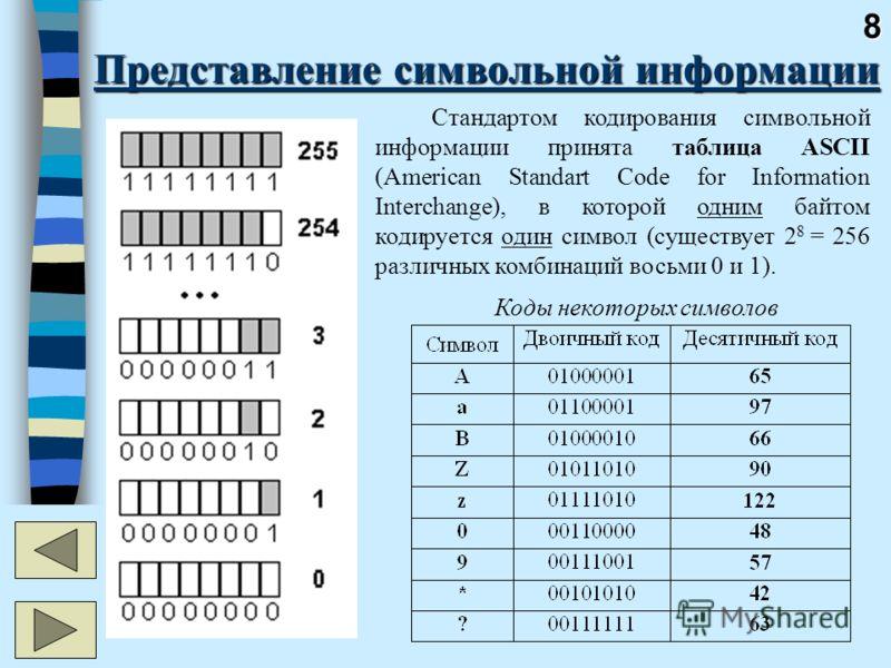 8 Представление символьной информации Стандартом кодирования символьной информации принята таблица ASCII (American Standart Code for Information Interchange), в которой одним байтом кодируется один символ (существует 2 8 = 256 различных комбинаций во