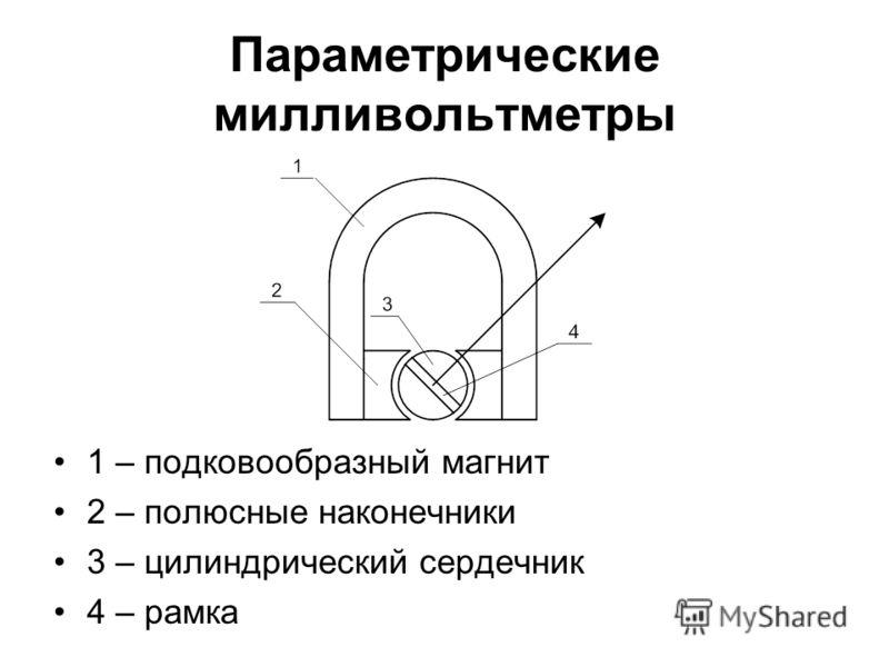 Параметрические милливольтметры 1 – подковообразный магнит 2 – полюсные наконечники 3 – цилиндрический сердечник 4 – рамка