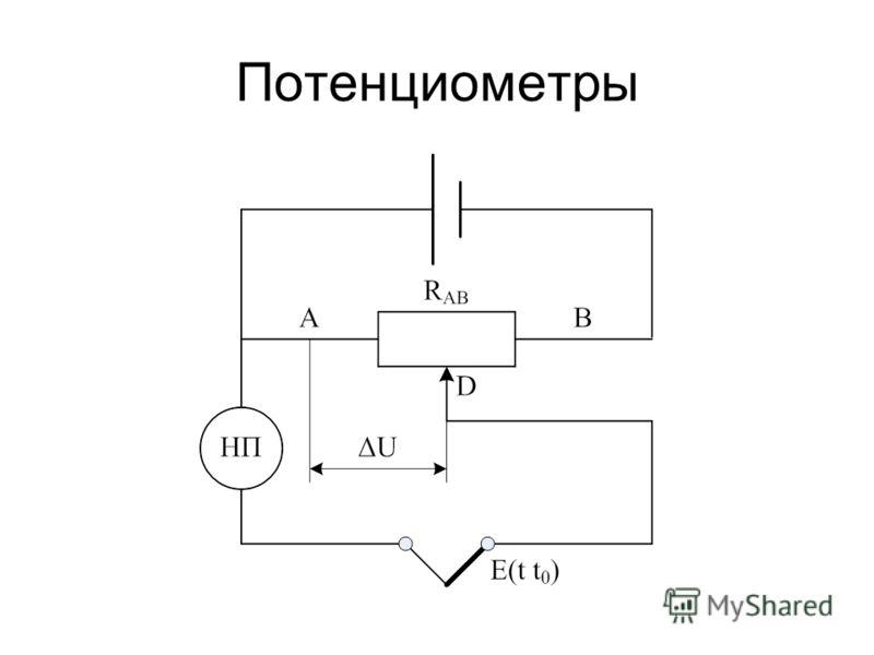 Потенциометры