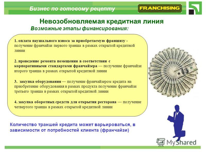 Невозобновляемая кредитная линия Бизнес по готовому рецепту Количество траншей кредита может варьироваться, в зависимости от потребностей клиента (франчайзи) Возможные этапы финансирования: 1. оплата паушального взноса за приобретаемую франшизу - пол
