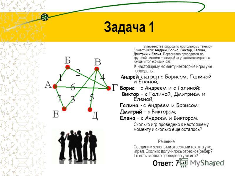 2 Рассмотрим примеры решения задач с помощью графов