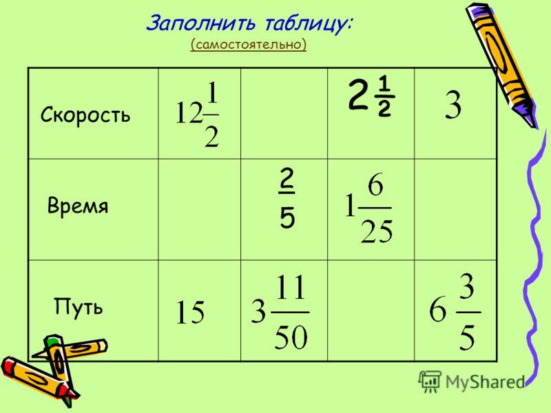 Заполнить таблицу: (самостоятельно) Скорость 2½ Время 2 5 Путь