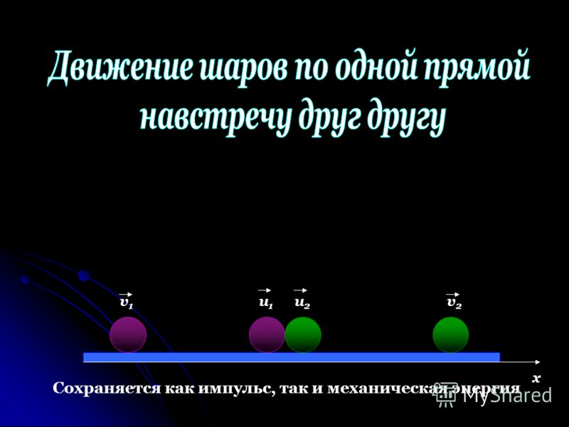 x v1v1 v2v2 u2u2 u1u1 Сохраняется как импульс, так и механическая энергия
