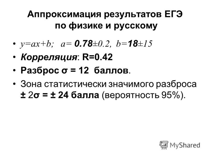 Аппроксимация результатов ЕГЭ по физике и русскому y=ax+b; a= 0.78 ±0.2, b= 18 ±15 Корреляция: R=0.42 Разброс σ = 12 баллов. Зона статистически значимого разброса ± 2σ = ± 24 балла (вероятность 95%).