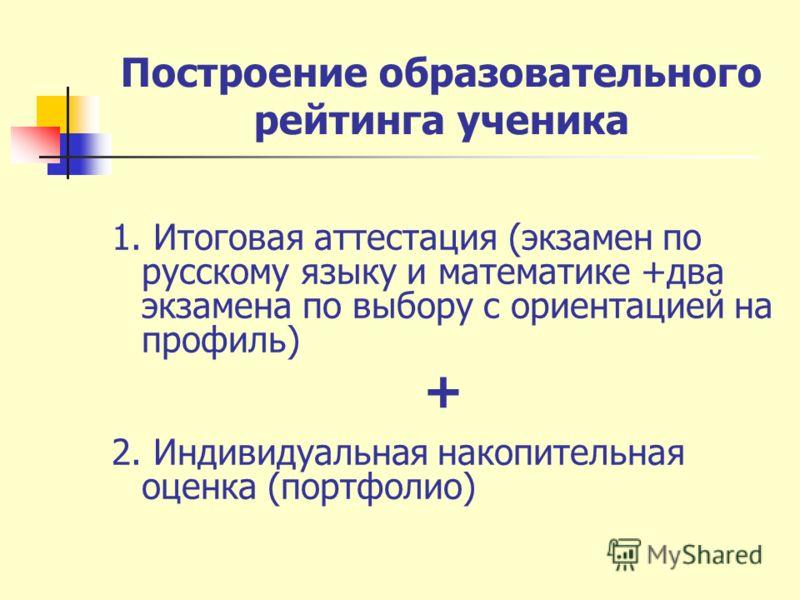 Построение образовательного рейтинга ученика 1. Итоговая аттестация (экзамен по русскому языку и математике +два экзамена по выбору с ориентацией на профиль) + 2. Индивидуальная накопительная оценка (портфолио)