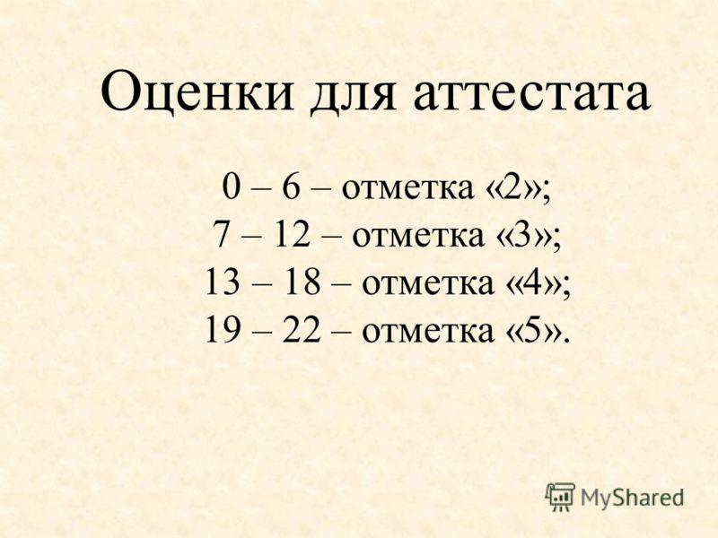 0 – 6 – отметка «2»; 7 – 12 – отметка «3»; 13 – 18 – отметка «4»; 19 – 22 – отметка «5». Оценки для аттестата