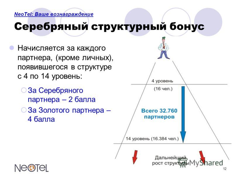 12 NeoTel: Ваше вознаграждение Серебряный структурный бонус Начисляется за каждого партнера, (кроме личных), появившегося в структуре с 4 по 14 уровень: За Серебряного партнера – 2 балла За Золотого партнера – 4 балла