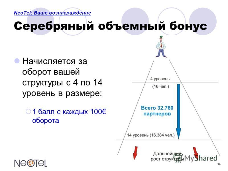 14 NeoTel: Ваше вознаграждение Серебряный объемный бонус Начисляется за оборот вашей структуры с 4 по 14 уровень в размере: 1 балл с каждых 100 оборота