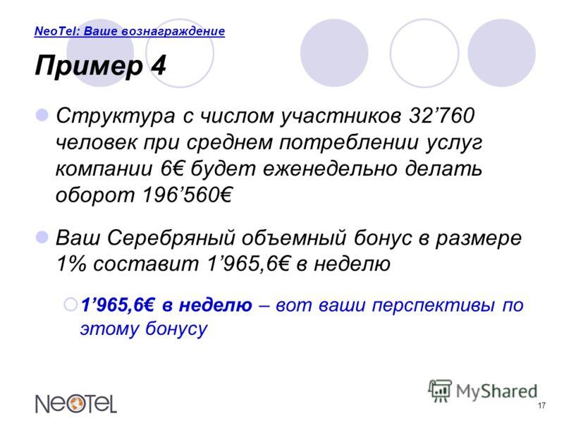 17 NeoTel: Ваше вознаграждение Пример 4 Структура с числом участников 32760 человек при среднем потреблении услуг компании 6 будет еженедельно делать оборот 196560 Ваш Серебряный объемный бонус в размере 1% составит 1965,6 в неделю 1965,6 в неделю –