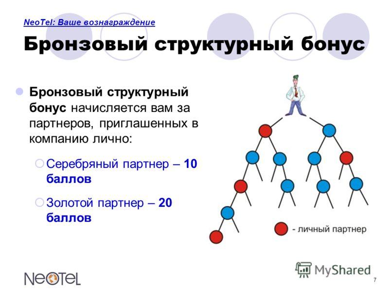 7 NeoTel: Ваше вознаграждение Бронзовый структурный бонус Бронзовый структурный бонус начисляется вам за партнеров, приглашенных в компанию лично: Серебряный партнер – 10 баллов Золотой партнер – 20 баллов