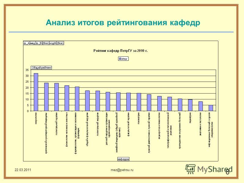 22.03.2011mez@petrsu.ru 8 Анализ итогов рейтингования кафедр