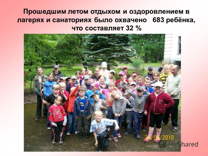 Прошедшим летом отдыхом и оздоровлением в лагерях и санаториях было охвачено 683 ребёнка, что составляет 32 %