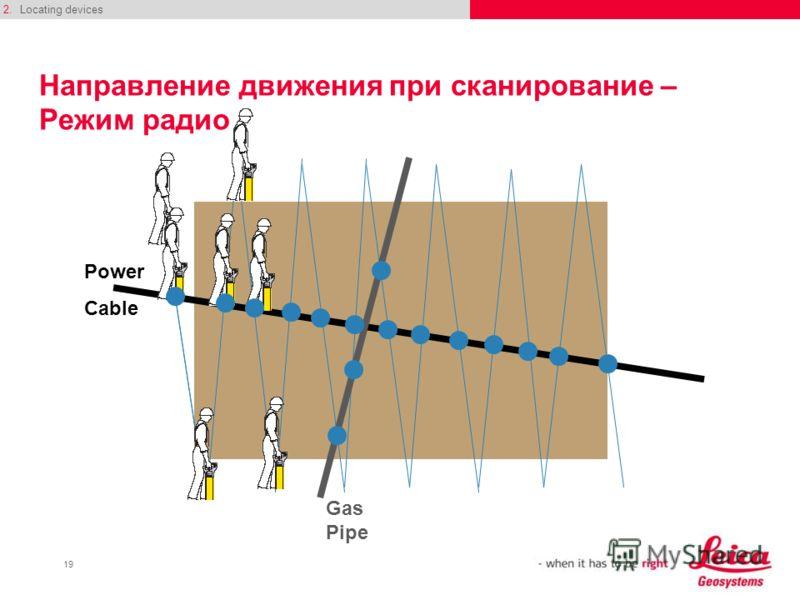 19 2.Locating devices Направление движения при сканирование – Режим радио Power Cable Gas Pipe