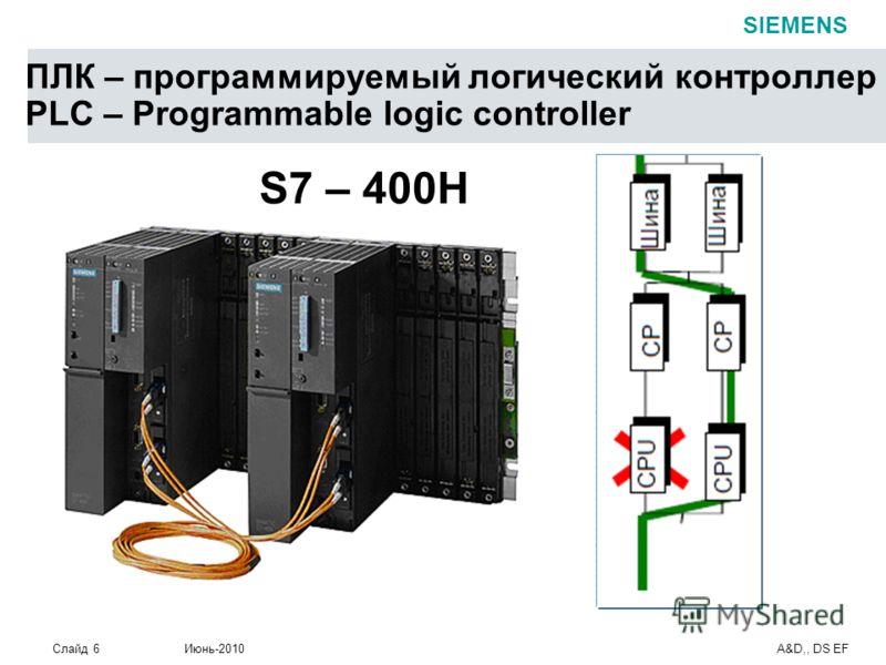 Слайд 6 Июнь-2010 A&D,, DS EF SIEMENS ПЛК – программируемый логический контроллер PLC – Programmable logic controller S7 – 400H