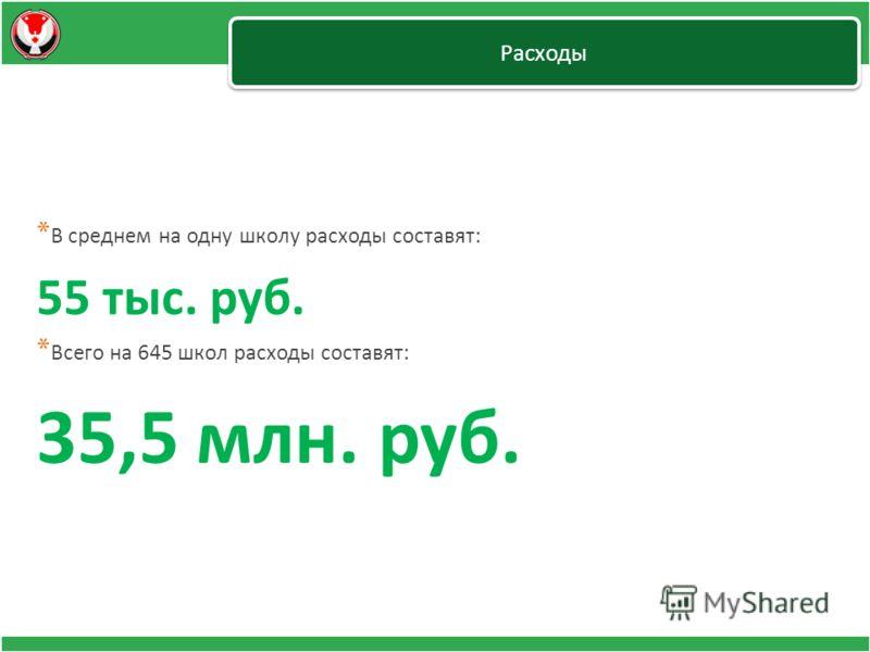 Расходы * В среднем на одну школу расходы составят: 55 тыс. руб. * Всего на 645 школ расходы составят: 35,5 млн. руб.
