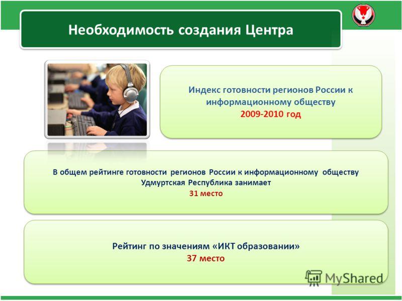Необходимость создания Центра Индекс готовности регионов России к информационному обществу 2009-2010 год Индекс готовности регионов России к информационному обществу 2009-2010 год В общем рейтинге готовности регионов России к информационному обществу