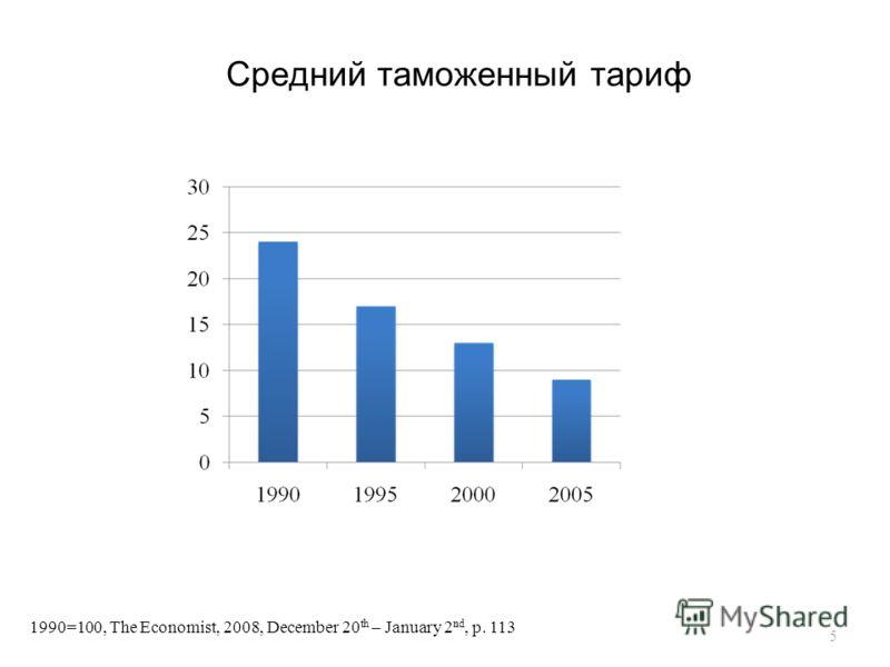 5 Средний таможенный тариф 1990=100, The Economist, 2008, December 20 th – January 2 nd, p. 113