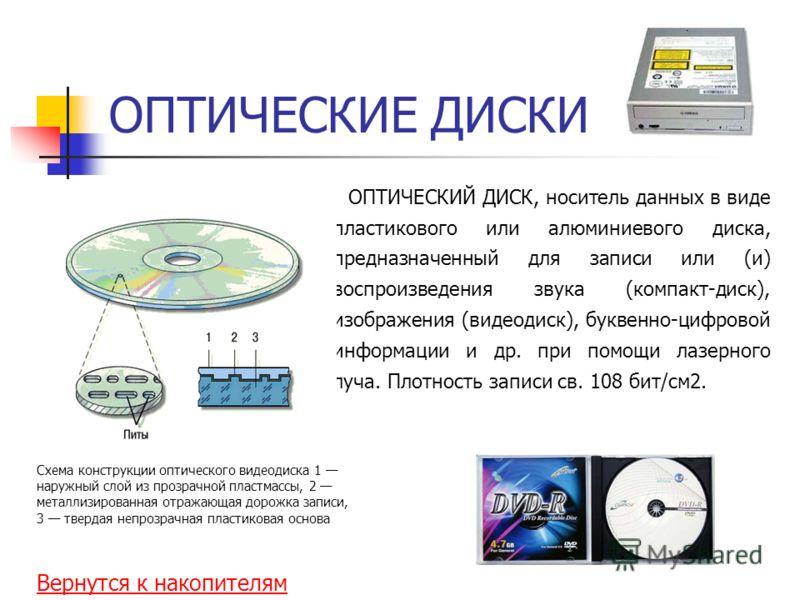 ОПТИЧЕСКИЕ ДИСКИ ОПТИЧЕСКИЙ ДИСК, носитель данных в виде пластикового или алюминиевого диска, предназначенный для записи или (и) воспроизведения звука (компакт-диск), изображения (видеодиск), буквенно-цифровой информации и др. при помощи лазерного лу