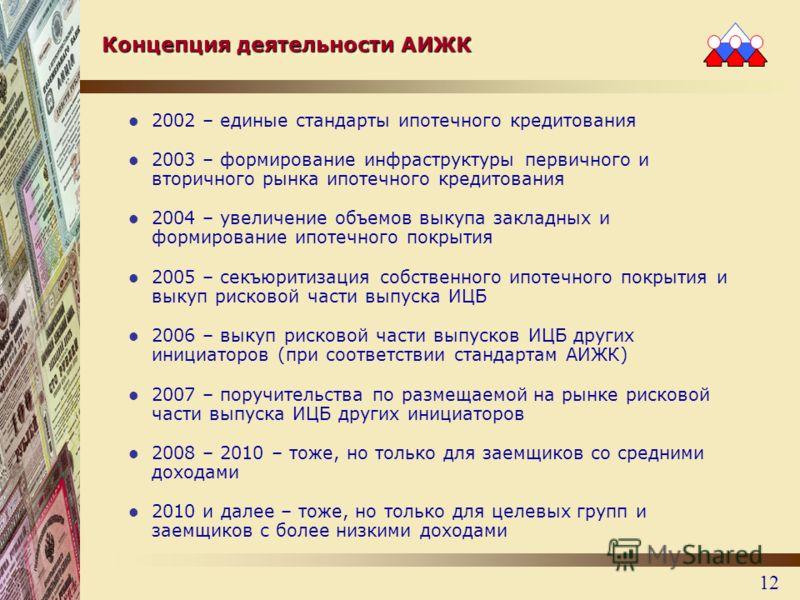12 Концепция деятельности АИЖК 2002 – единые стандарты ипотечного кредитования 2003 – формирование инфраструктуры первичного и вторичного рынка ипотечного кредитования 2004 – увеличение объемов выкупа закладных и формирование ипотечного покрытия 2005