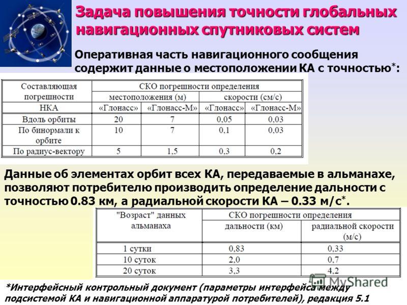 Задача повышения точности глобальных навигационных спутниковых систем *Интерфейсный контрольный документ (параметры интерфейса между подсистемой КА и навигационной аппаратурой потребителей), редакция 5.1 Оперативная часть навигационного сообщения сод