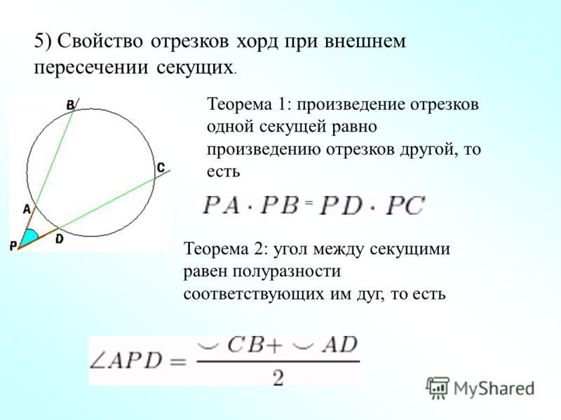 5) Свойство отрезков хорд при внешнем пересечении секущих. Теорема 1: произведение отрезков одной секущей равно произведению отрезков другой, то есть = Теорема 2: угол между секущими равен полуразности соответствующих им дуг, то есть