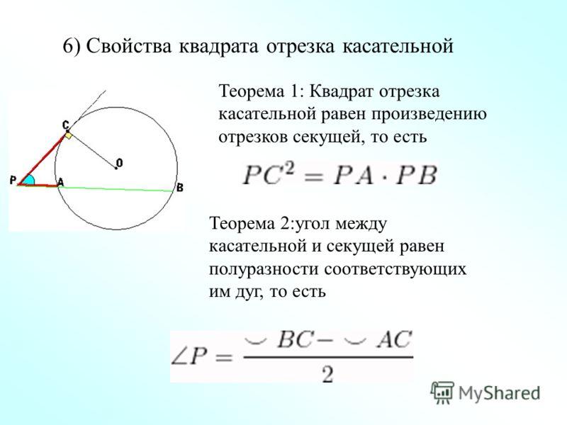 6) Свойства квадрата отрезка касательной Теорема 1: Квадрат отрезка касательной равен произведению отрезков секущей, то есть Теорема 2:угол между касательной и секущей равен полуразности соответствующих им дуг, то есть