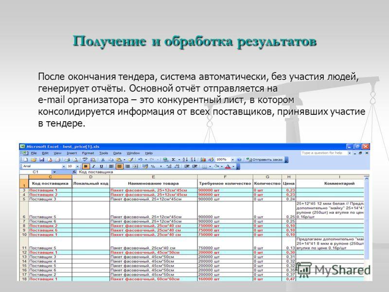 Получение и обработка результатов После окончания тендера, система автоматически, без участия людей, генерирует отчёты. Основной отчёт отправляется на e-mail организатора – это конкурентный лист, в котором консолидируется информация от всех поставщик