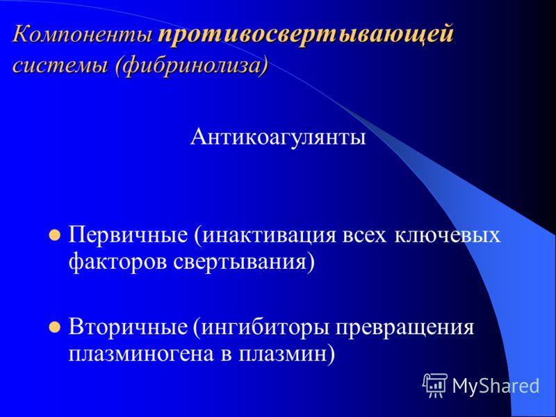 Компоненты противосвертывающей системы (фибринолиза) Антикоагулянты Первичные (инактивация всех ключевых факторов свертывания) Вторичные (ингибиторы превращения плазминогена в плазмин)