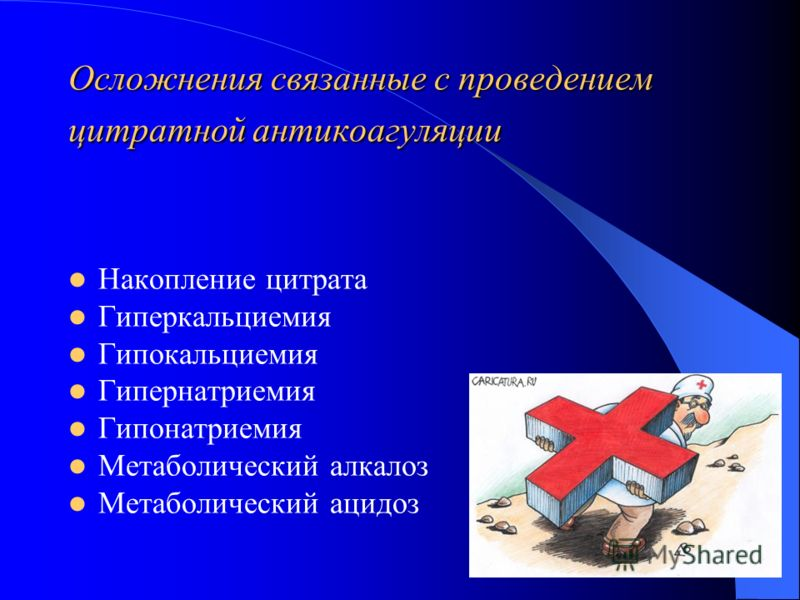 Осложнения связанные с проведением цитратной антикоагуляции Накопление цитрата Гиперкальциемия Гипокальциемия Гипернатриемия Гипонатриемия Метаболический алкалоз Метаболический ацидоз