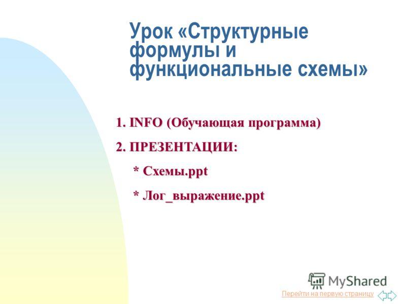 Урок «Структурные формулы и функциональные схемы» 1. INFO (Обучающая программа) 2. ПРЕЗЕНТАЦИИ: * Схемы.ppt * Схемы.ppt * Лог_выражение.ppt * Лог_выражение.ppt