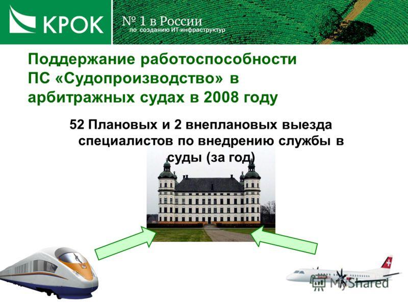 Поддержание работоспособности ПС «Судопроизводство» в арбитражных судах в 2008 году 52 Плановых и 2 внеплановых выезда специалистов по внедрению службы в суды (за год)