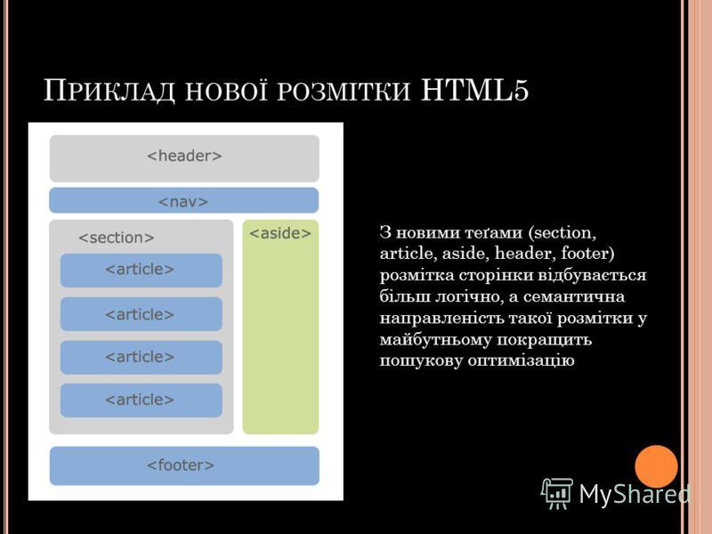 П РИКЛАД НОВОЇ РОЗМІТКИ HTML5 З новими теґами (section, article, aside, header, footer) розмітка сторінки відбувається більш логічно, а семантична направленість такої розмітки у майбутньому покращить пошукову оптимізацію