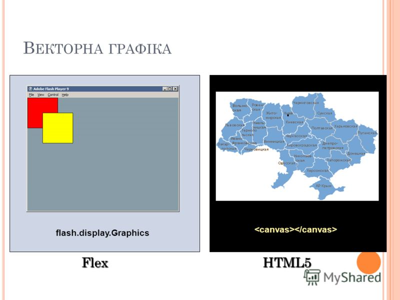 В ЕКТОРНА ГРАФІКА Flex HTML5 flash.display.Graphics
