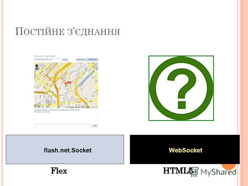 П ОСТІЙНЕ З ЄДНАННЯ Flex HTML5 WebSocketflash.net.Socket