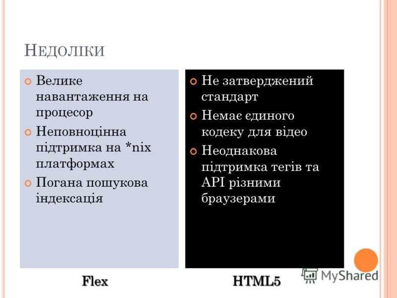 Н ЕДОЛІКИ Велике навантаження на процесор Неповноцінна підтримка на *nix платформах Погана пошукова індексація Не затверджений стандарт Немає єдиного кодеку для відео Неоднакова підтримка тегів та API різними браузерами Flex HTML5