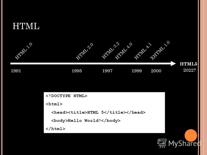HTML HTML 1.0 HTML 2.0 HTML 3.2 HTML 4.0 HTML5 199119951997 XHTML 1.0 HTML 5 Hello World! 1999 HTML 4.1 2022? 2000