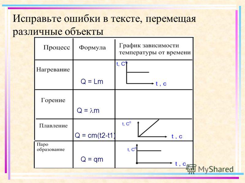 Исправьте ошибки в тексте, перемещая различные объекты Q = Lm Q = m Q = cm(t2-t1) Q = qm