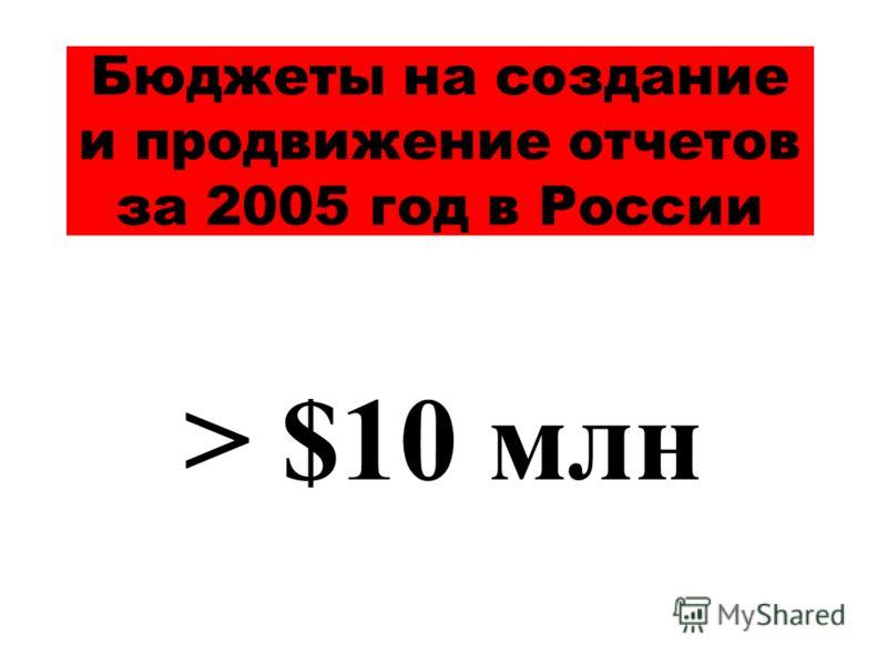 Бюджеты на создание и продвижение отчетов за 2005 год в России > $10 млн