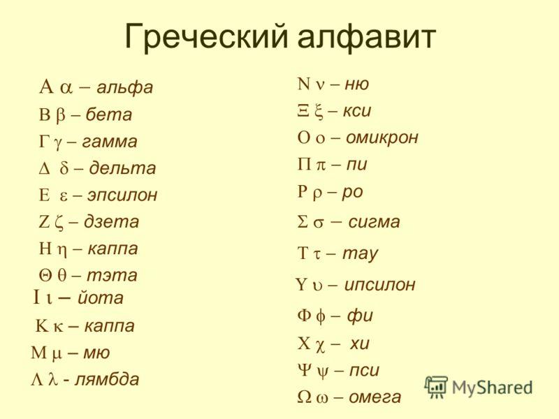 Греческий алфавит альфа бета гамма дельта эпсилон дзета каппа тэта ню кси омикрон пи ро сигма тау ипсилон фи хи пси омега – йота – каппа – мю - лямбда