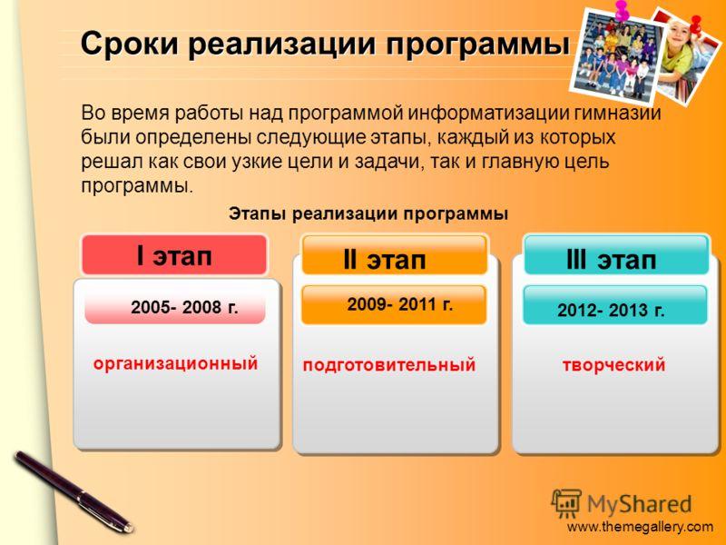 www.themegallery.com Сроки реализации программы подготовительный творческий III этапII этап организационный I этап 2005- 2008 г. Этапы реализации программы Во время работы над программой информатизации гимназии были определены следующие этапы, каждый