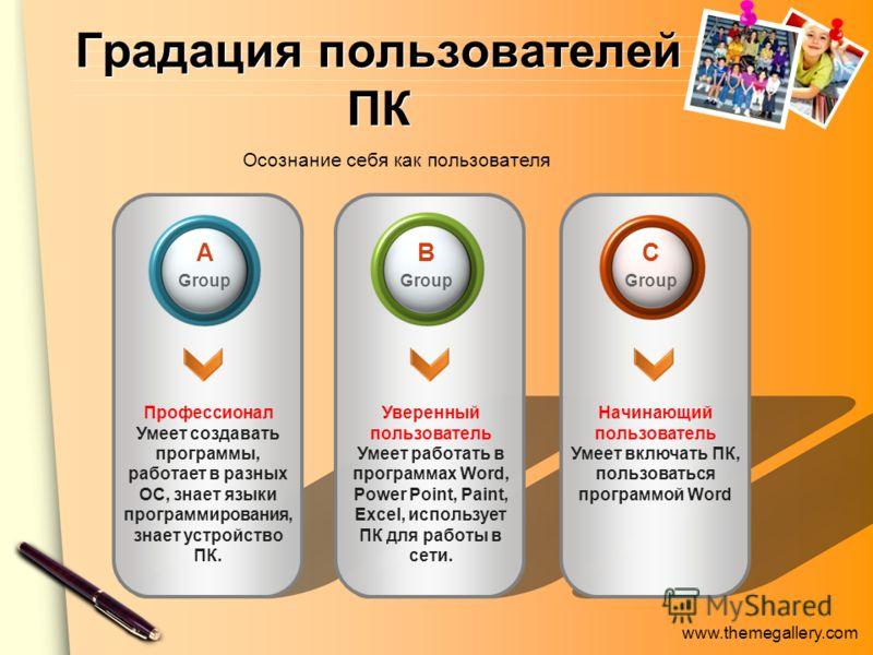 www.themegallery.com Градация пользователей ПК Профессионал Умеет создавать программы, работает в разных ОС, знает языки программирования, знает устройство ПК. Уверенный пользователь Умеет работать в программах Word, Power Point, Paint, Excel, исполь
