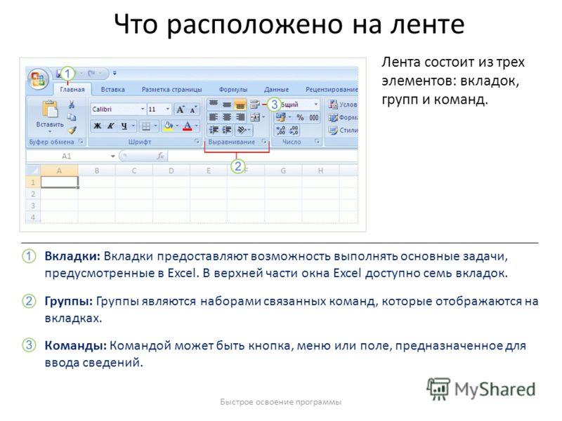 Быстрое освоение программы Что расположено на ленте Лента состоит из трех элементов: вкладок, групп и команд. Вкладки: Вкладки предоставляют возможность выполнять основные задачи, предусмотренные в Excel. В верхней части окна Excel доступно семь вкла